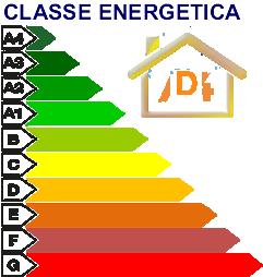 classe-D