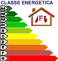 classe-f