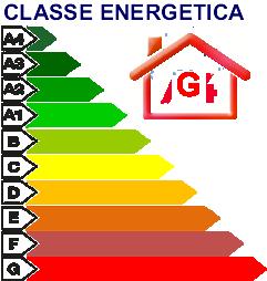 classe-g